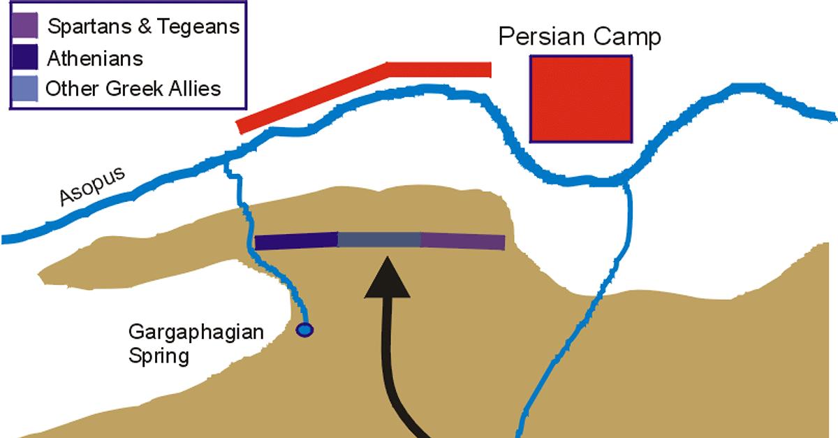 Battle Of Plataea Ancient History Encyclopedia