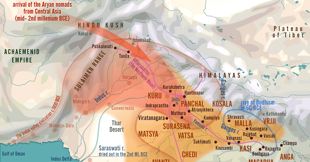 India in the Vedic Age, 1500 BCE-500 BCE