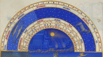 March, Les Tres Riches Heures