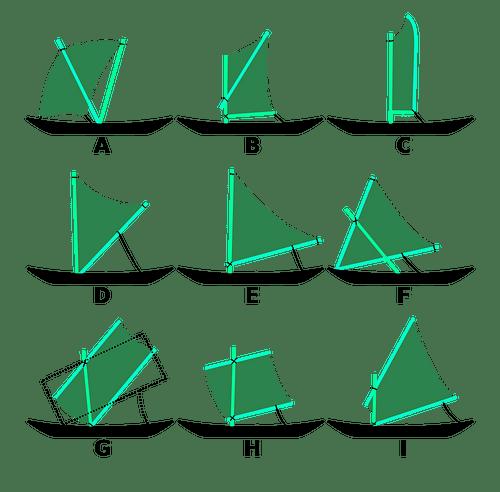 Austronesian Sail Types