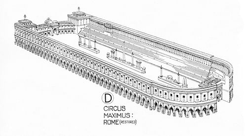 Circus Maximus Reconstruction