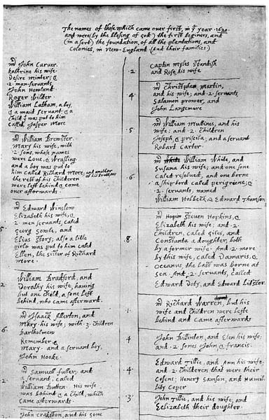List of Mayflower Passengers by William Bradford