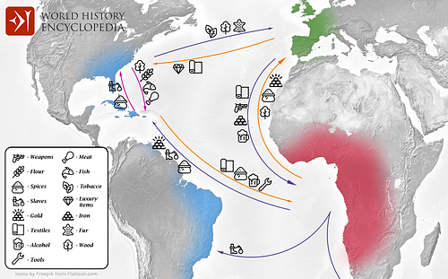 Atlantic Triangular Trade