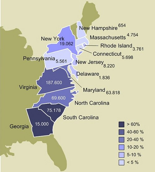 Enslaved Population of the 13 Colonies