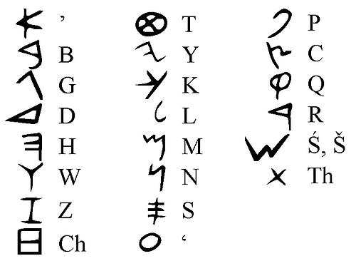 hieroglyphics alphabet a-z