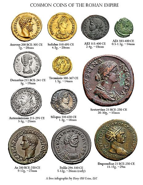 photo about Large Printable Coins named Roman Coinage - Historic Background Encyclopedia