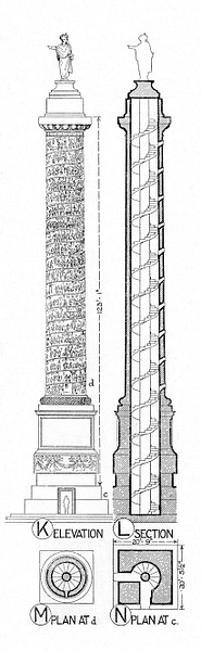 Column of Marcus Aurelius Diagram