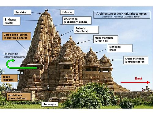 Features of Hindu Architecture (by Tangopaso, CC BY-SA)