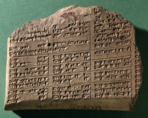Neo-Assyrian Cuneiform Lexical List (by The Trustees of the British Museum, Copyright)