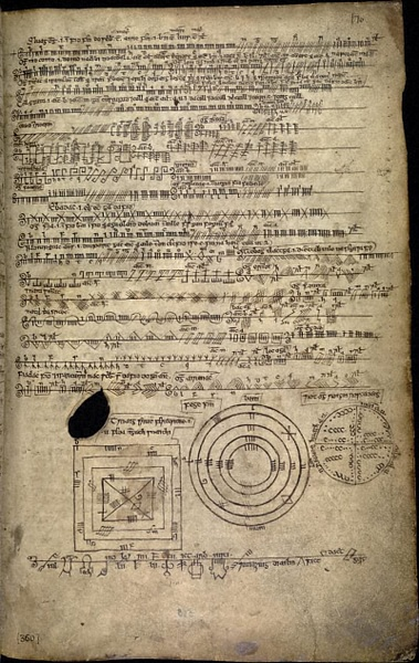 The Book of Ballymote (by Dbachmann, CC BY-SA)