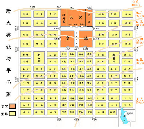 Chang'an Street Plan