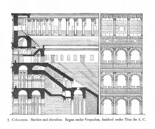 Colosseum Cross-Section