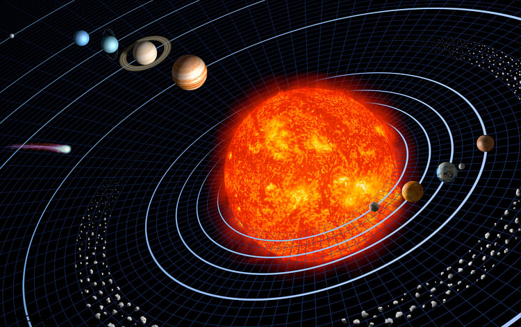 Earth's Solar System