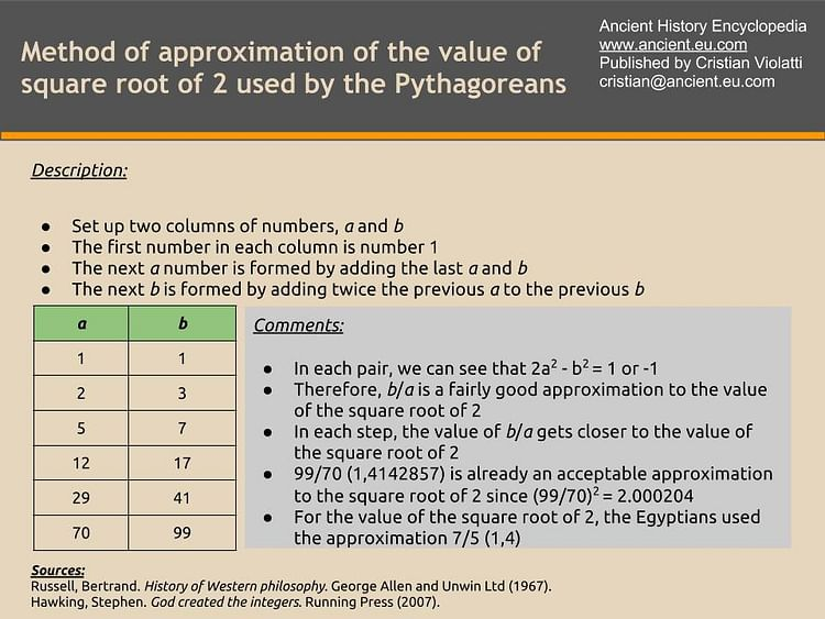 Get PDF The History of Mathematical Proof in Ancient Traditions