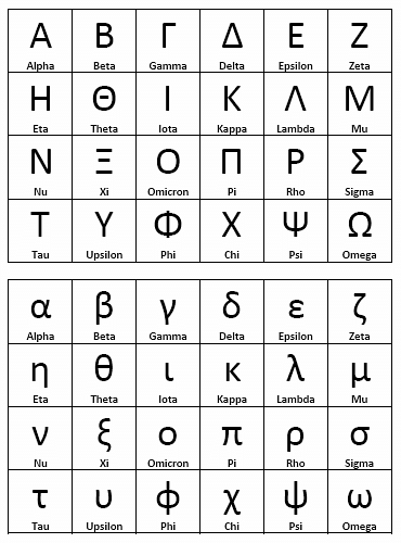 graphic relating to Printable Greek Alphabet referred to as Greek Alphabet - Historical Background Encyclopedia