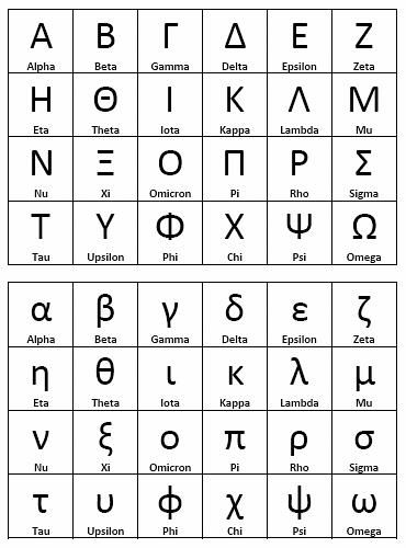 Alphabet Alpha Abc Coloring Pages Alphabet Letter Coloring Pages