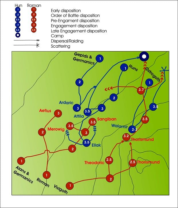 Dispositions - Battle of Catalaunian Fields
