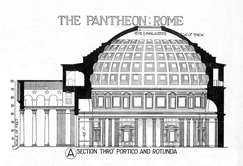 Roman Architecture Drawing roman architecture - ancient history encyclopedia