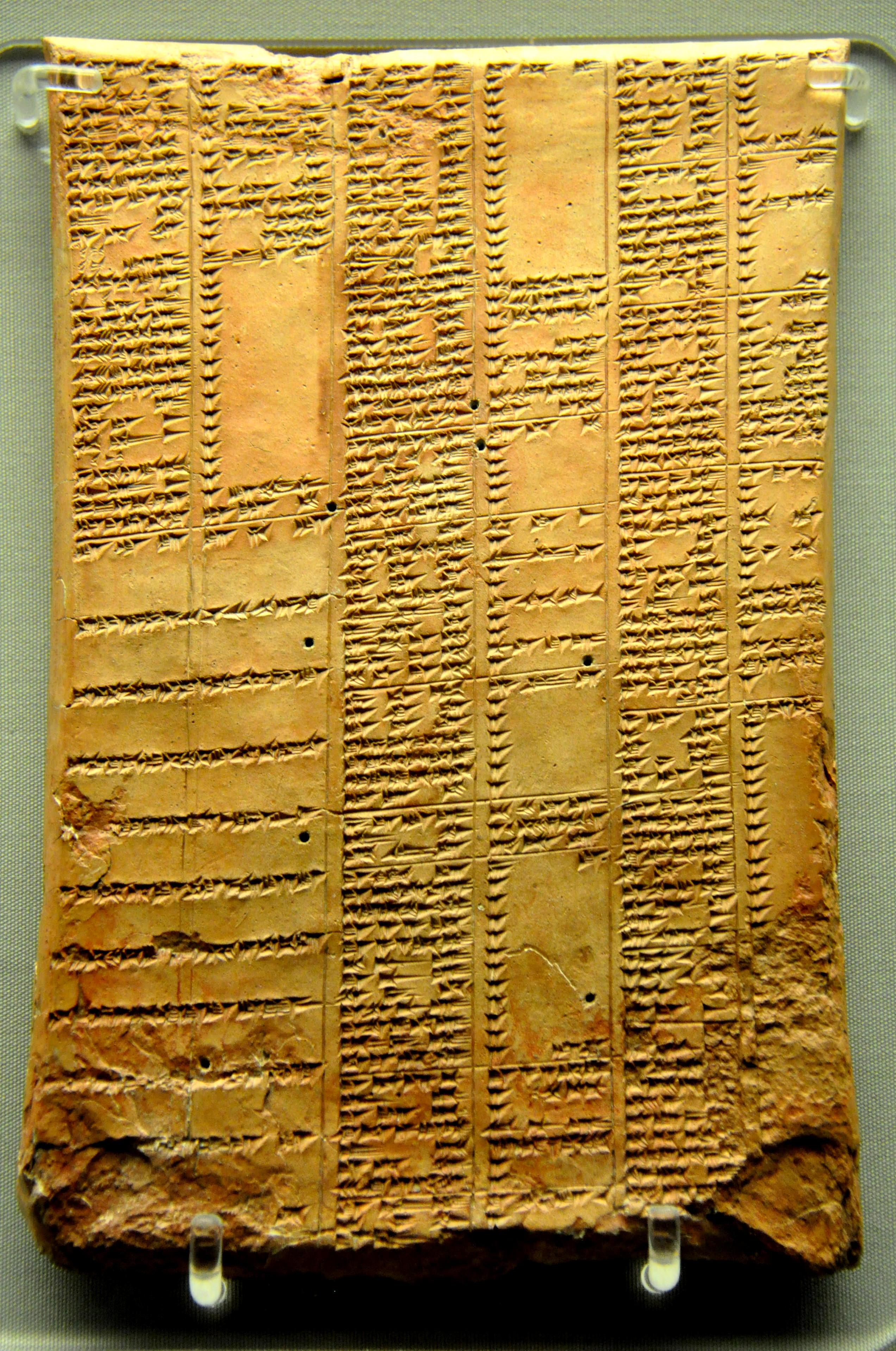 Ancient History Dissertation Questions