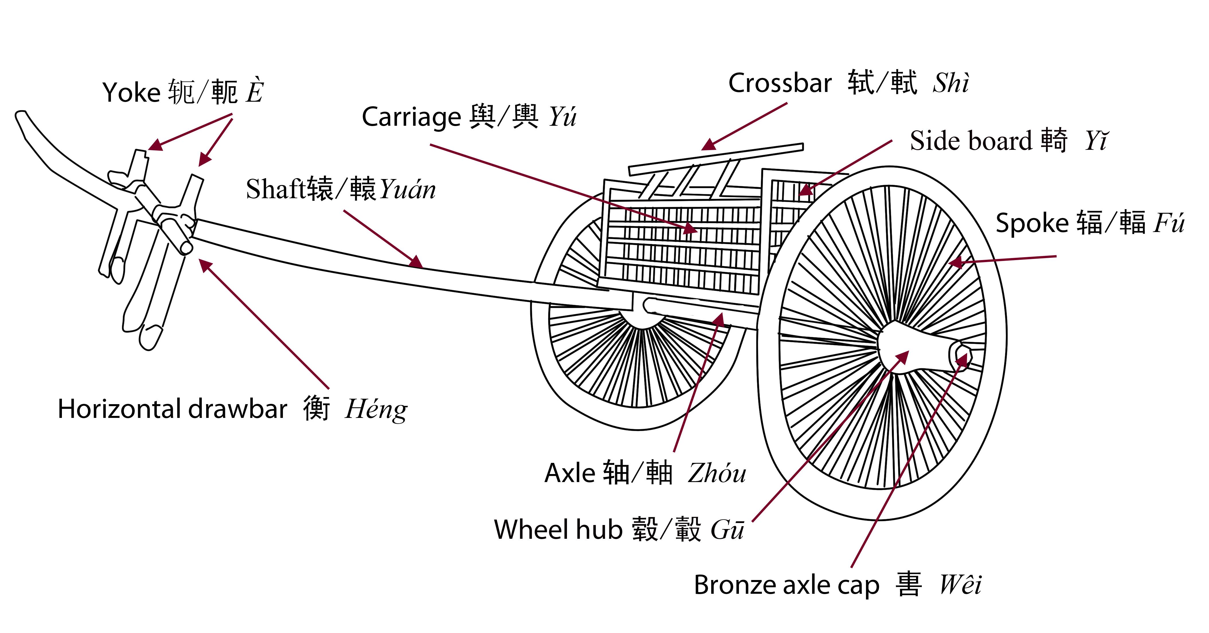 Chinese Chariot Design (Illustration) - Ancient History Encyclopedia