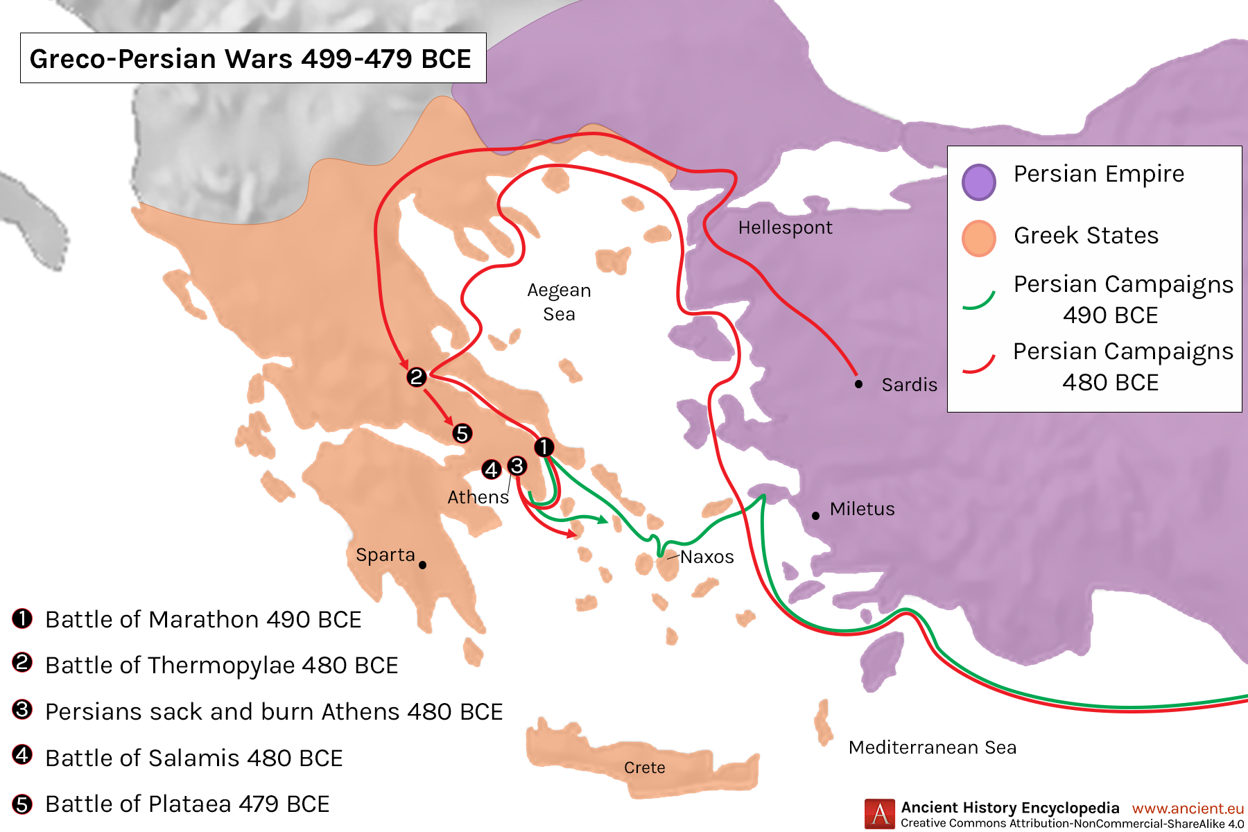 Role of tribalism and racism in ancient greece
