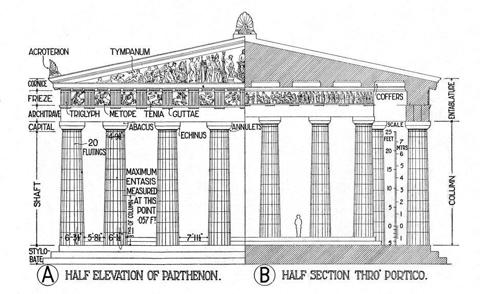 Architectural Elements of the Parthenon (Illustration ...