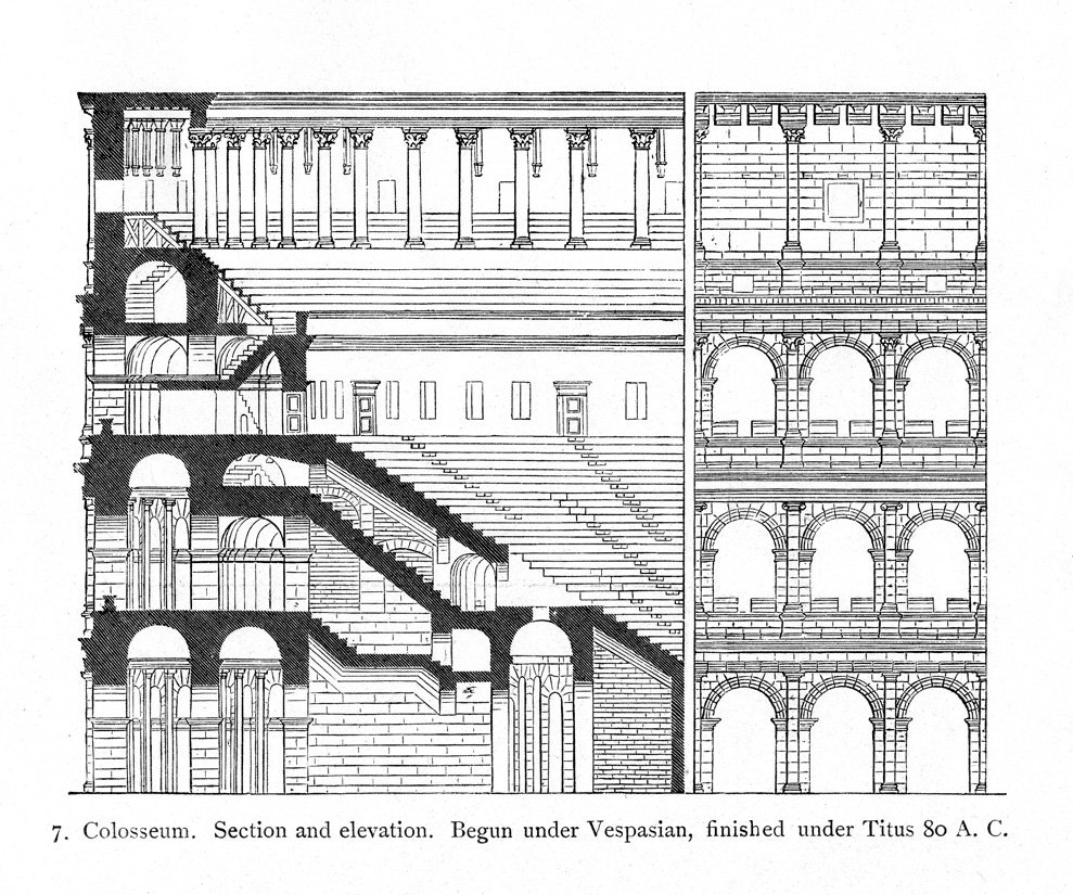 Colosseum Cross-Section (Illustration) - Ancient History Encyclopedia