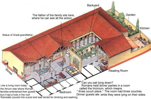 The roman domus article ancient history encyclopedia for Roman architecture house design