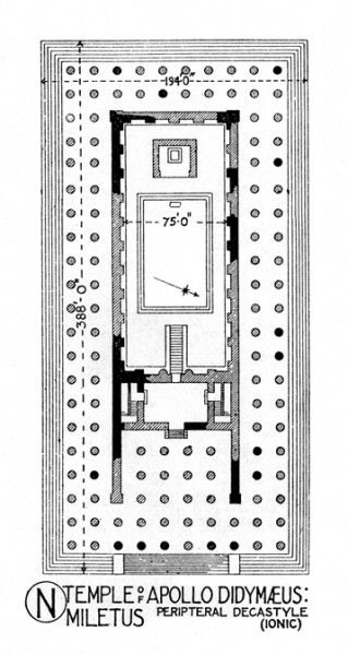 Plan of the temple of Apollo, Miletus