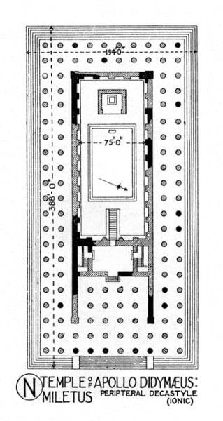 Plan del templo de Apolo, Mileto