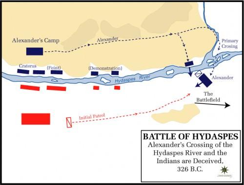 Batalla de Hydaspes