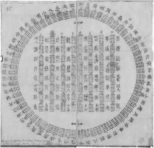 I-Ching Hexagrams
