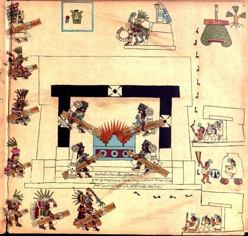 Ceremonia azteca del fuego nuevo
