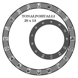 Tonalpohualli Mesoamerican Calendar