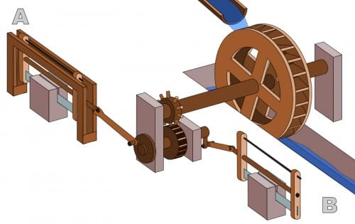 Roman Sawmill