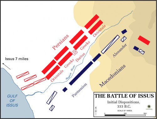 The Battle of Issus - Initial Dispositions