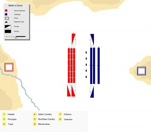 La batalla de Zama - Despliegue de tropas