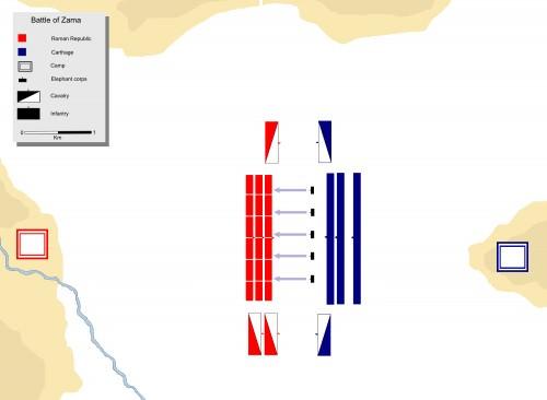 La batalla de Zama - Inicio de la batalla
