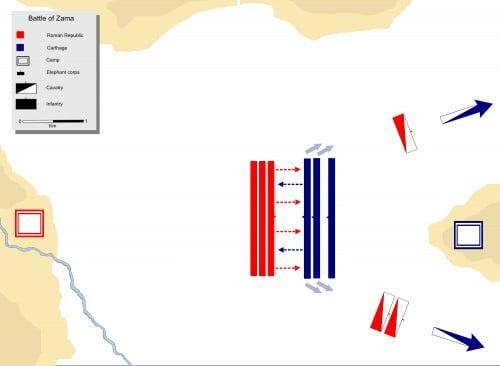 La batalla de Zama - Ataque de Escipión