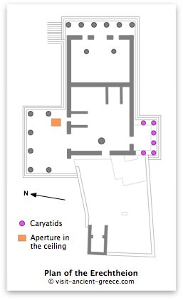 Erechtheion Floor Plan