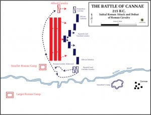 Battle of Cannae - Initial Deployment (The Department of History, United States Military Academy)
